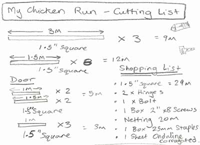 cutting list for chicken run