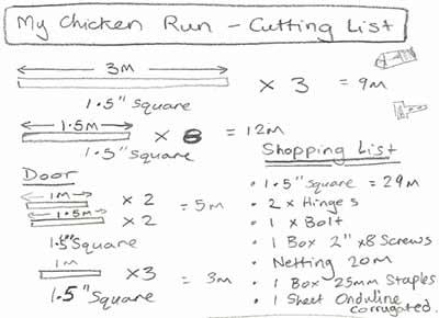 cutting list for chicken run