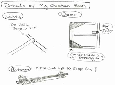 Details of my chicken run